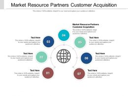 Market Resource Partners Customer Acquisition Ppt Powerpoint Presentation Model Influencers Cpb
