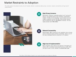 Market Restraints To Adoption The As Ppt Powerpoint Presentation Model Designs