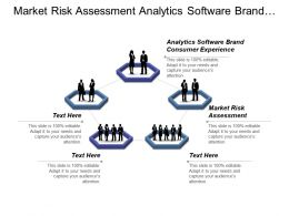 Market Risk Assessment Analytics Software Brand Consumer Experience Cpb