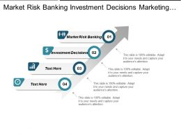 Market Risk Banking Investment Decisions Marketing Effectiveness Measurement Cpb