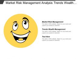 Market Risk Management Analysis Trends Wealth Management Corporate Reorganization Cpb