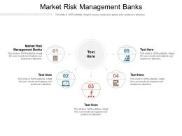 Market Risk Management Banks Ppt Powerpoint Presentation Portfolio Slide Cpb