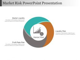 Market Risk Powerpoint Presentation
