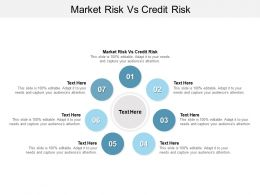 Market Risk Vs Credit Risk Ppt Powerpoint Presentation File Elements Cpb