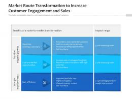 Market Route Transformation To Increase Customer Engagement And Sales