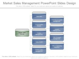 Market Sales Management Powerpoint Slides Design