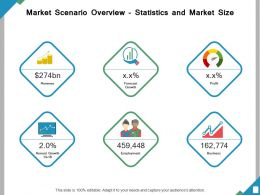 Market Scenario Overview Statistics And Market Size Ppt Powerpoint Presentation File Grid