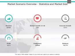 Market Scenario Overview Statistics And Market Size Revenue Ppt Slides