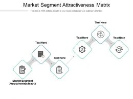 Market Segment Attractiveness Matrix Ppt Powerpoint Presentation Pictures Mockup Cpb
