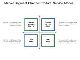 Market Segment Channel Product Service Model Budget Council