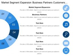 Market Segment Expansion Business Partners Customers Needs Business Ethics