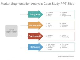 Market Segmentation Analysis Case Study Ppt Slide