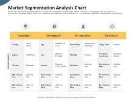 Market Segmentation Analysis Chart Pitch Deck To Raise Seed Money From Angel Investors Ppt Professional