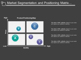 Market Segmentation And Positioning Matrix With High Low And Price Quality