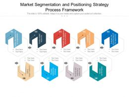 Market Segmentation And Positioning Strategy Process Framework