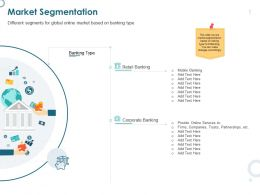 Market Segmentation Banking Ppt Powerpoint Presentation Infographics Images