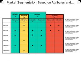 Market Segmentation Based On Attributes And Sub Markets