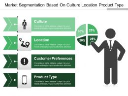 Market Segmentation Based On Culture Location Product Type