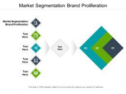 Market Segmentation Brand Proliferation Ppt Powerpoint Presentation Ideas Cpb