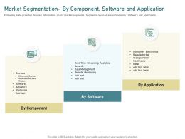 Market Segmentation By Component Software And Application Add Ppt Powerpoint Presentation Ideas