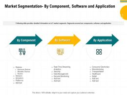 Market Segmentation By Component Software And Application Retail Ppt Powerpoint Tips