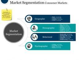 Market Segmentation Consumer Markets Powerpoint Layout