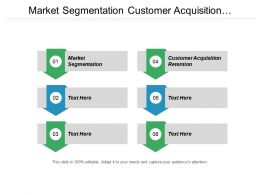 Market Segmentation Customer Acquisition Retention Acquisition Process Brand Mission Cpb