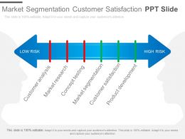 Market Segmentation Customer Satisfaction Ppt Slide