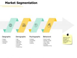 Market Segmentation Demographic A441 Ppt Powerpoint Presentation Model Images