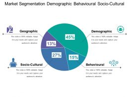 Market Segmentation Demographic Behavioural Socio Cultural