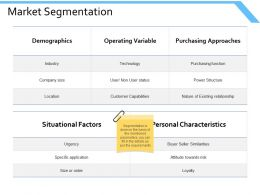Market Segmentation Demographics Ppt Powerpoint Presentation File Formats
