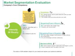 Market Segmentation Evaluation Companys Core Competency Intensity Of Rivalry