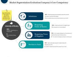 Market Segmentation Evaluation Companys Core Competency Powerpoint Sample