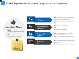 Market Segmentation Evaluation Companys Core Competency Ppt Examples Professional