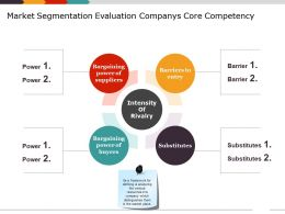 Market Segmentation Evaluation Companys Core Competency Ppt Model