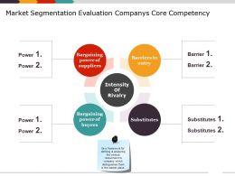 market_segmentation_evaluation_companys_core_competency_ppt_model_Slide01