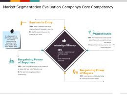 Market Segmentation Evaluation Companys Core Competency Ppt Sample