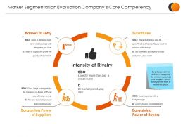 Market Segmentation Evaluation Companys Core Competency Sample Of Ppt Presentation
