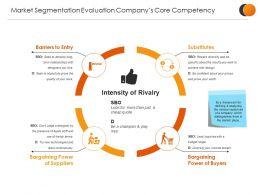market_segmentation_evaluation_companys_core_competency_sample_of_ppt_presentation_Slide01