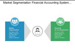 Market Segmentation Financial Accounting System Marketing Plan Outline Cpb