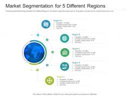 Market Segmentation For 5 Different Regions