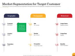 Market Segmentation For Target Customer Food Startup Business Ppt Powerpoint Presentation File