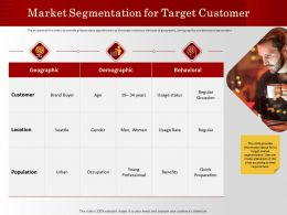 Market Segmentation For Target Customer Regular Occasion Ppt Powerpoint Presentation Model