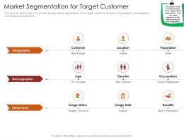 Market Segmentation For Target Customer Restaurant Business Plan Ppt Icon Inspiration