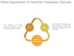 Market Segmentation Is Powerpoint Presentation Examples