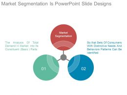 Market Segmentation Is Powerpoint Slide Designs