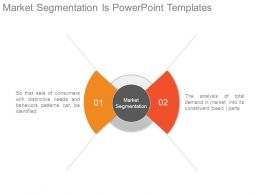 Market Segmentation Is Powerpoint Templates