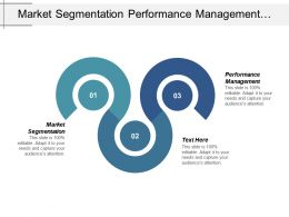 Market Segmentation Performance Management Business Administration Business Promotion Cpb