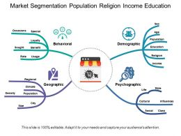 Market Segmentation Population Religion Income Education