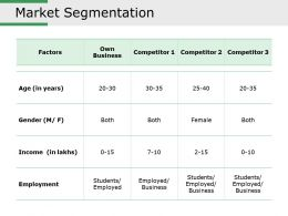 Market Segmentation Powerpoint Slide Backgrounds